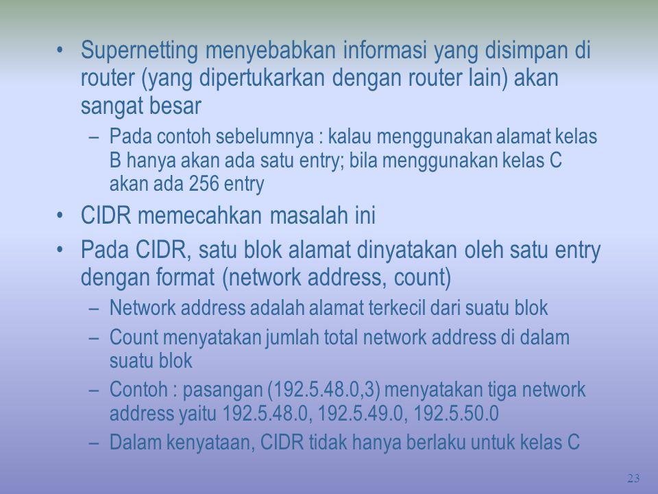 CIDR memecahkan masalah ini