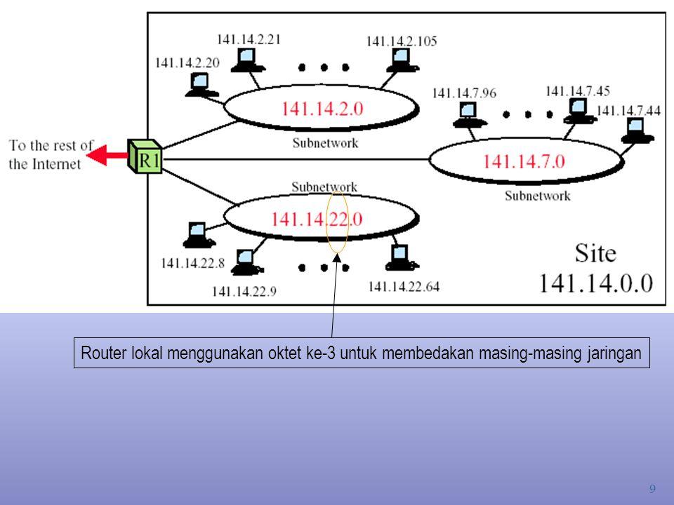 Router lokal menggunakan oktet ke-3 untuk membedakan masing-masing jaringan