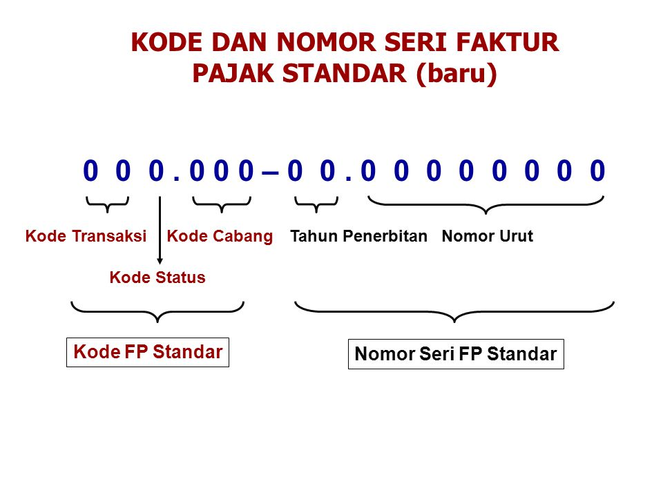 KODE DAN NOMOR SERI FAKTUR PAJAK STANDAR (baru)