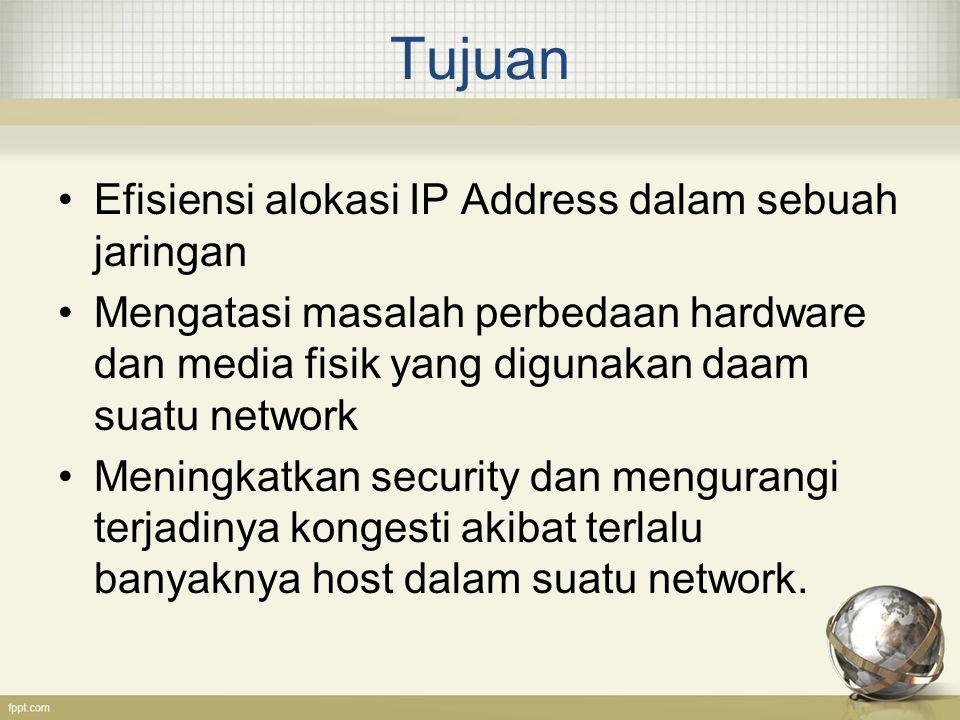 Tujuan Efisiensi alokasi IP Address dalam sebuah jaringan