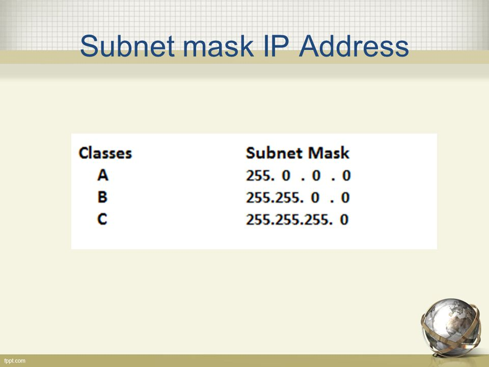 Subnet mask IP Address