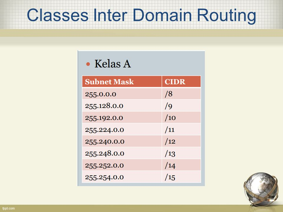 Classes Inter Domain Routing