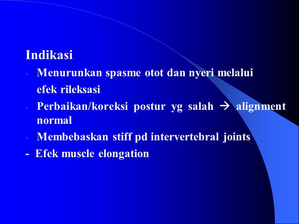Indikasi Menurunkan spasme otot dan nyeri melalui efek rileksasi