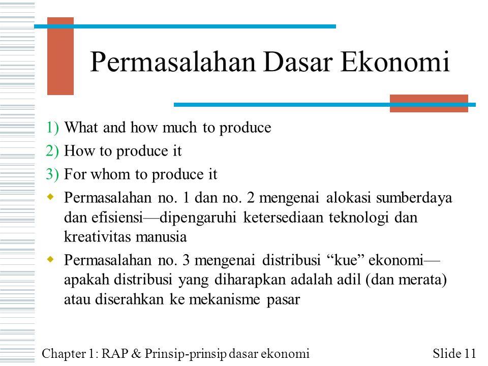 Permasalahan Dasar Ekonomi