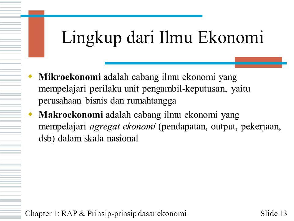 Lingkup dari Ilmu Ekonomi