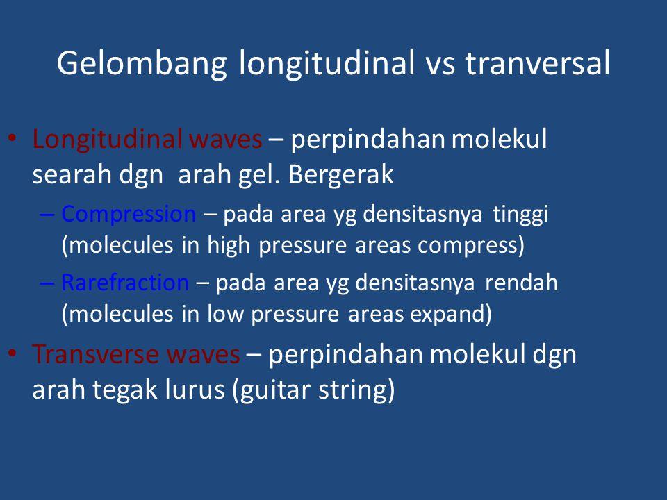 Gelombang longitudinal vs tranversal