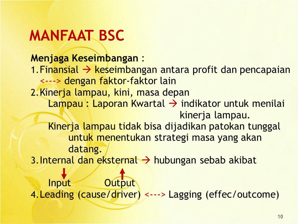 MANFAAT BSC Menjaga Keseimbangan :