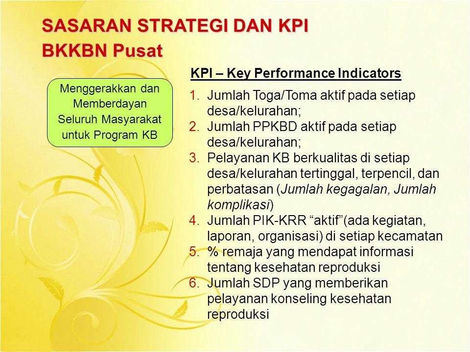 Menggerakkan dan Memberdayan Seluruh Masyarakat untuk Program KB