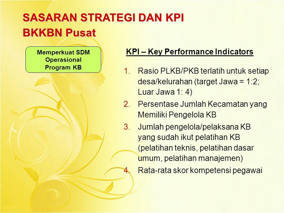Memperkuat SDM Operasional Program KB