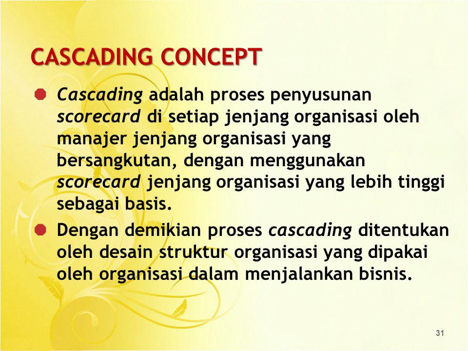 CASCADING CONCEPT