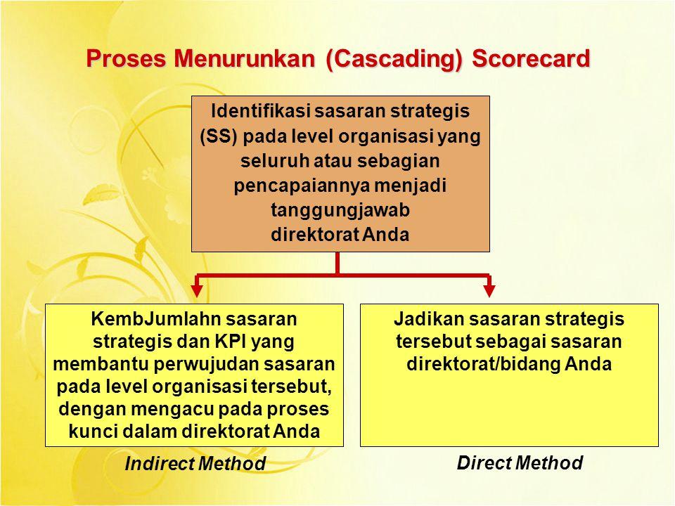 Proses Menurunkan (Cascading) Scorecard