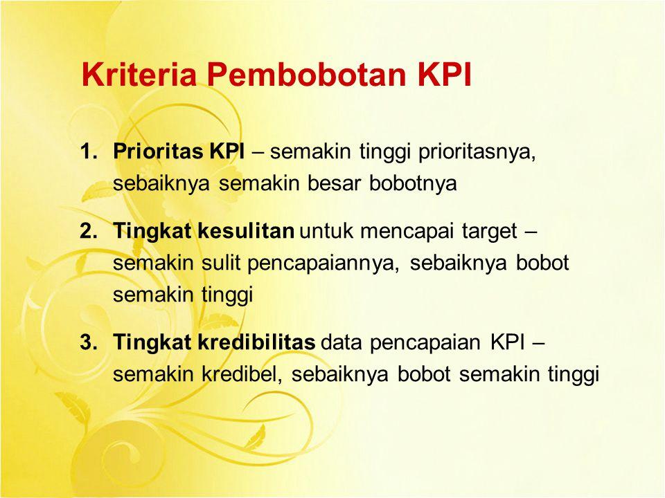 Kriteria Pembobotan KPI