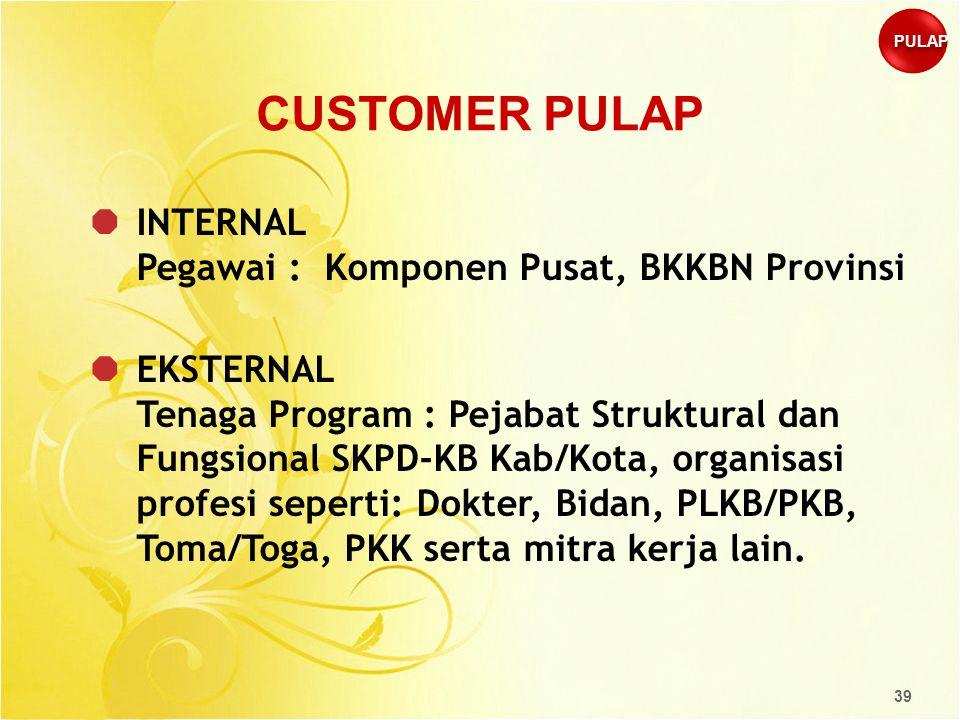 CUSTOMER PULAP INTERNAL Pegawai : Komponen Pusat, BKKBN Provinsi