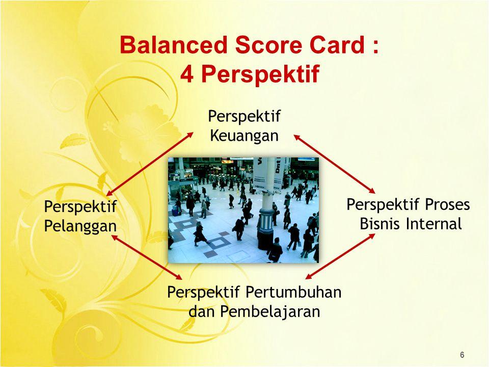 Balanced Score Card : 4 Perspektif