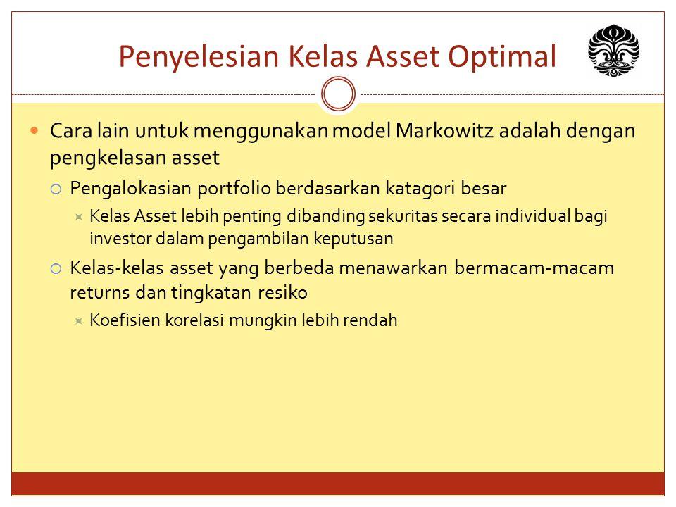 Penyelesian Kelas Asset Optimal