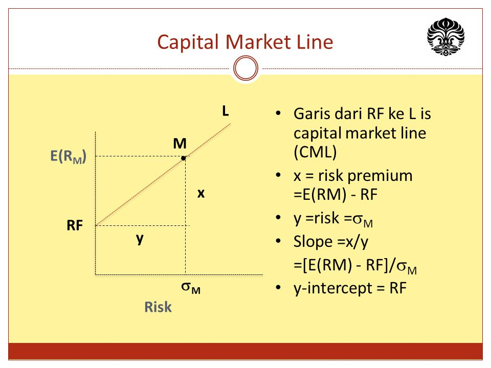 Capital Market Line Garis dari RF ke L is capital market line (CML)