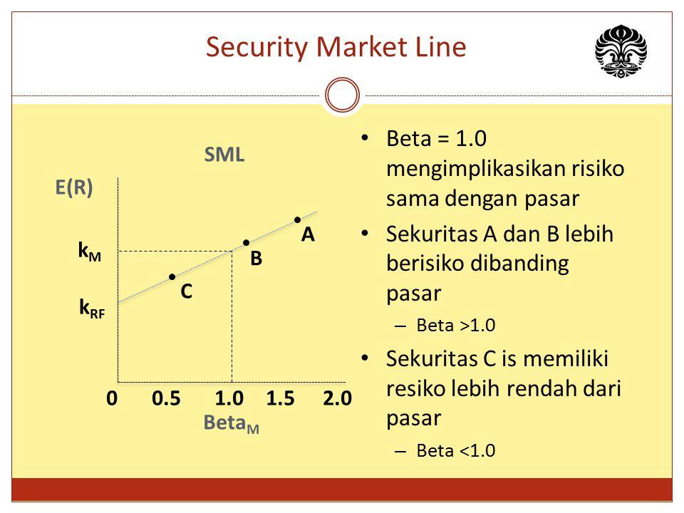 Security Market Line Beta = 1.0 mengimplikasikan risiko sama dengan pasar. Sekuritas A dan B lebih berisiko dibanding pasar.