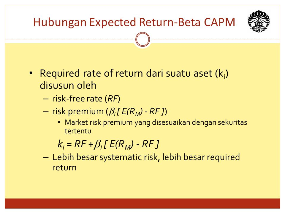Hubungan Expected Return-Beta CAPM