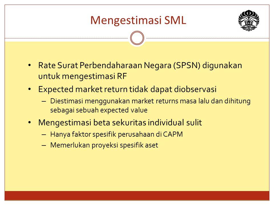 Mengestimasi SML Rate Surat Perbendaharaan Negara (SPSN) digunakan untuk mengestimasi RF. Expected market return tidak dapat diobservasi.
