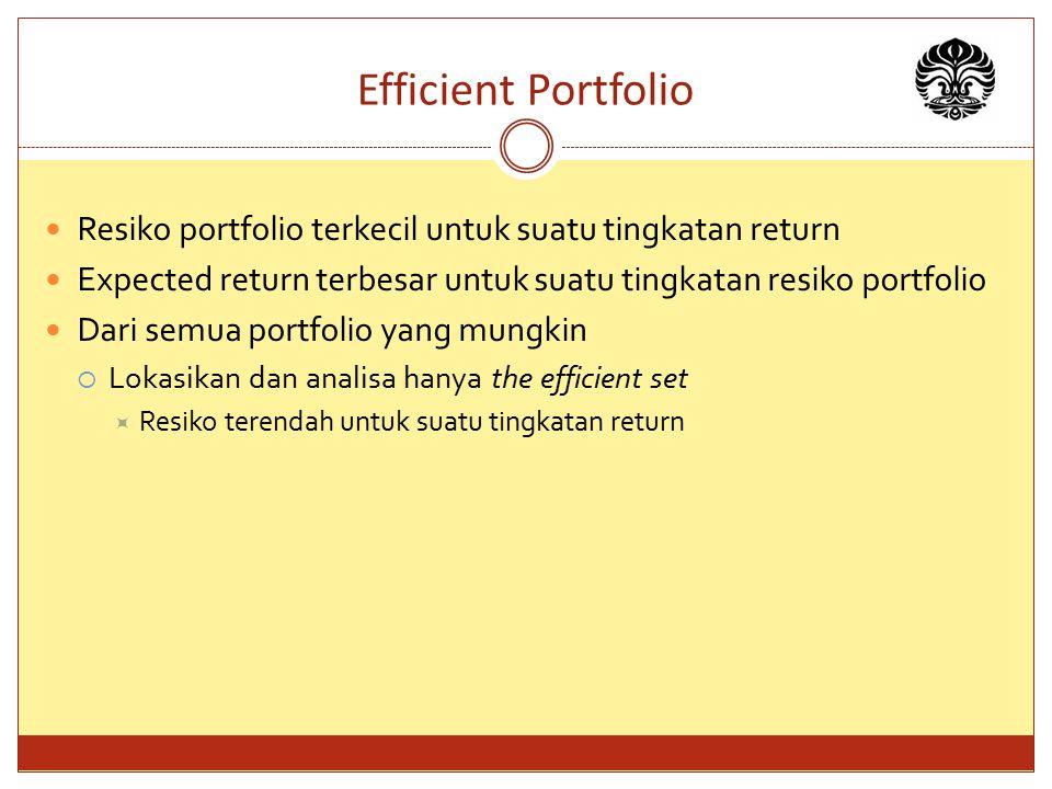 Efficient Portfolio Resiko portfolio terkecil untuk suatu tingkatan return. Expected return terbesar untuk suatu tingkatan resiko portfolio.