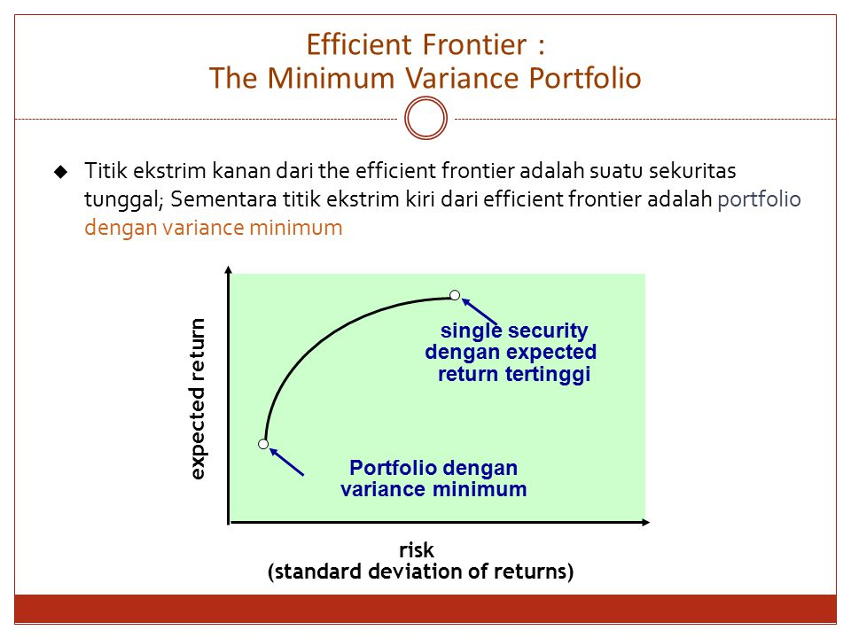 Efficient Frontier : The Minimum Variance Portfolio