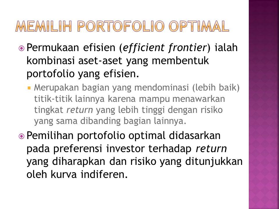 MEMILIH PORTOFOLIO OPTIMAL