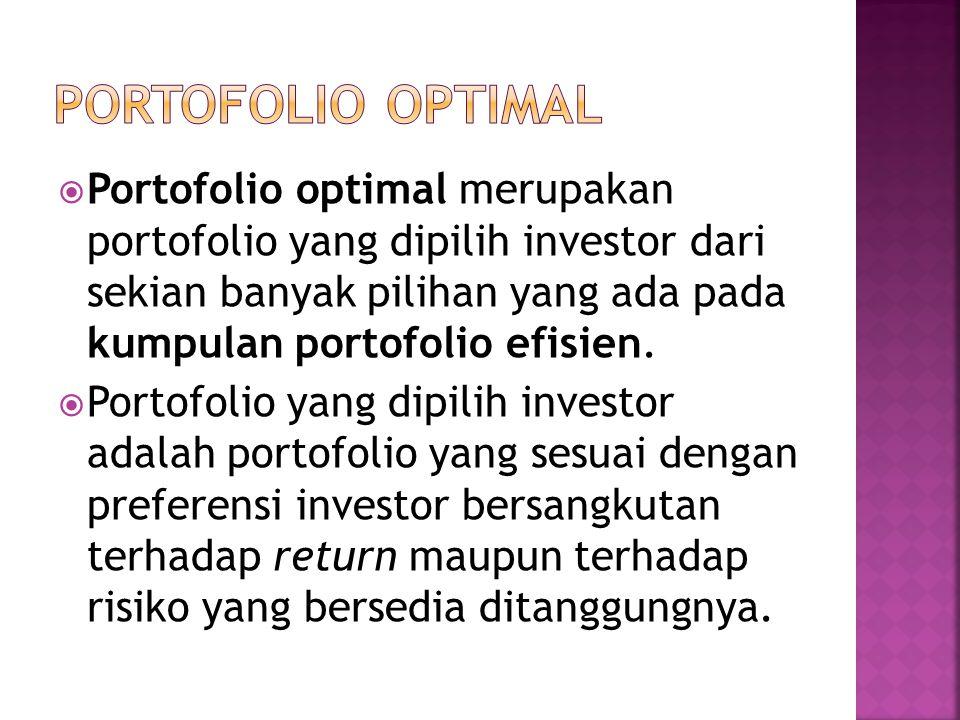 PORTOFOLIO OPTIMAL