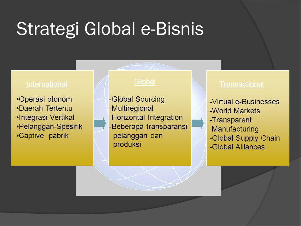 Strategi Global e-Bisnis