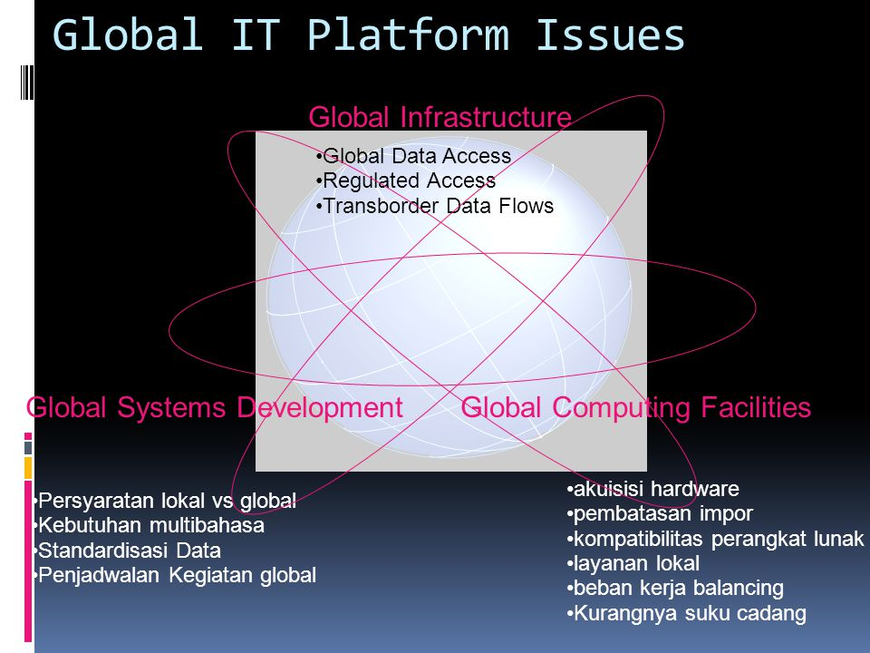 Global IT Platform Issues