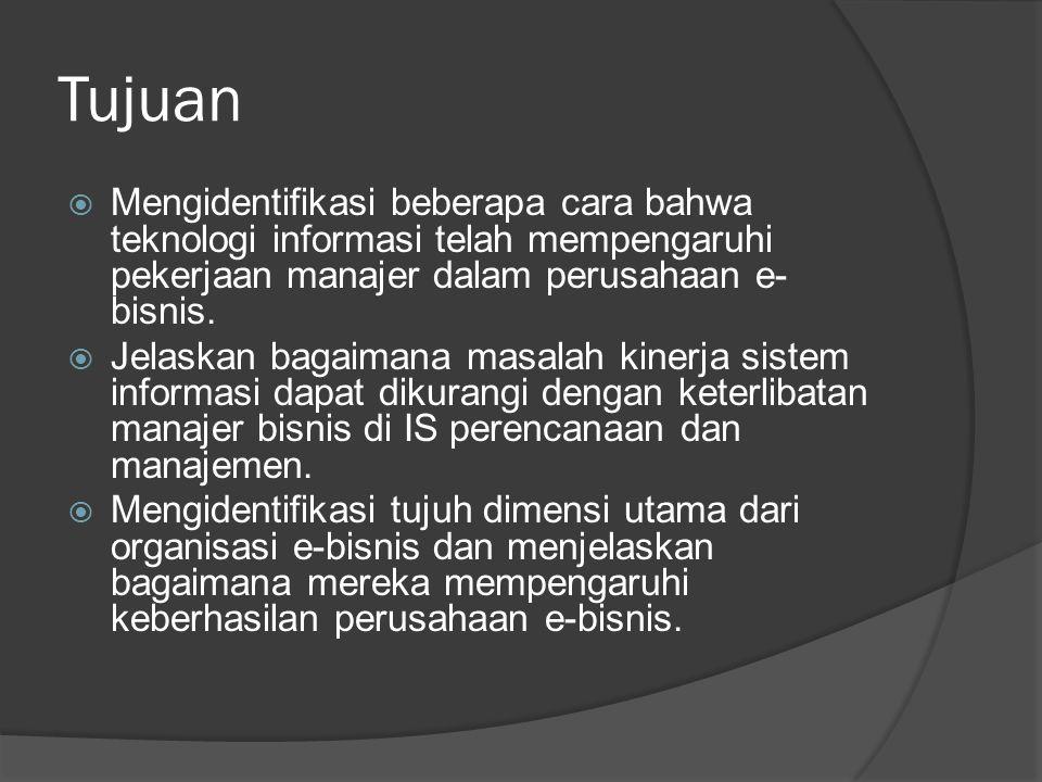 Chapter 1 Tujuan. Mengidentifikasi beberapa cara bahwa teknologi informasi telah mempengaruhi pekerjaan manajer dalam perusahaan e-bisnis.