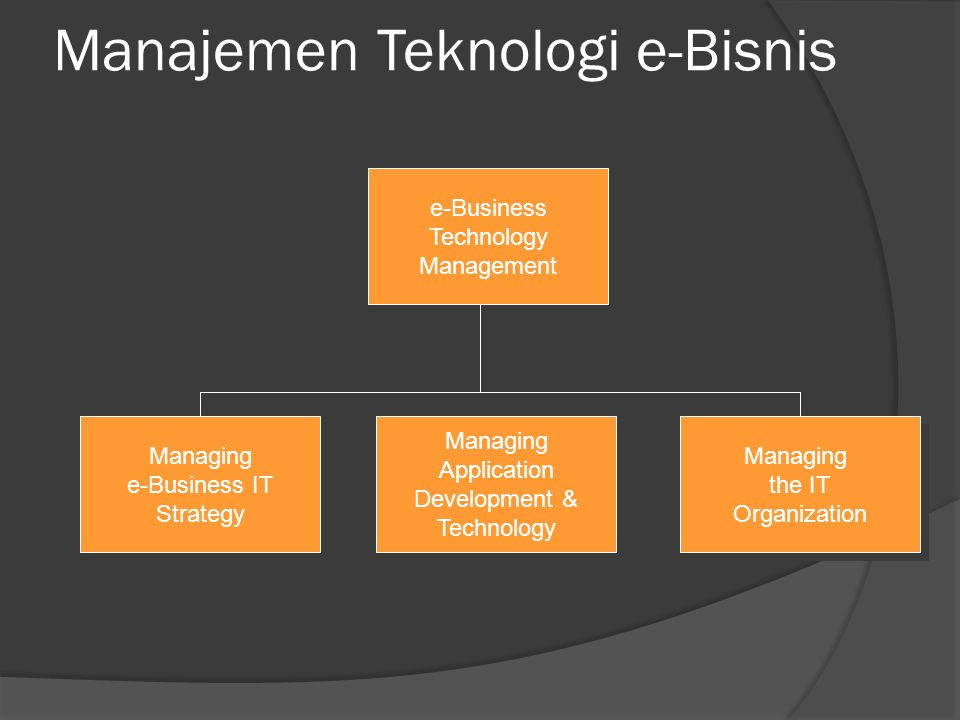 Manajemen Teknologi e-Bisnis