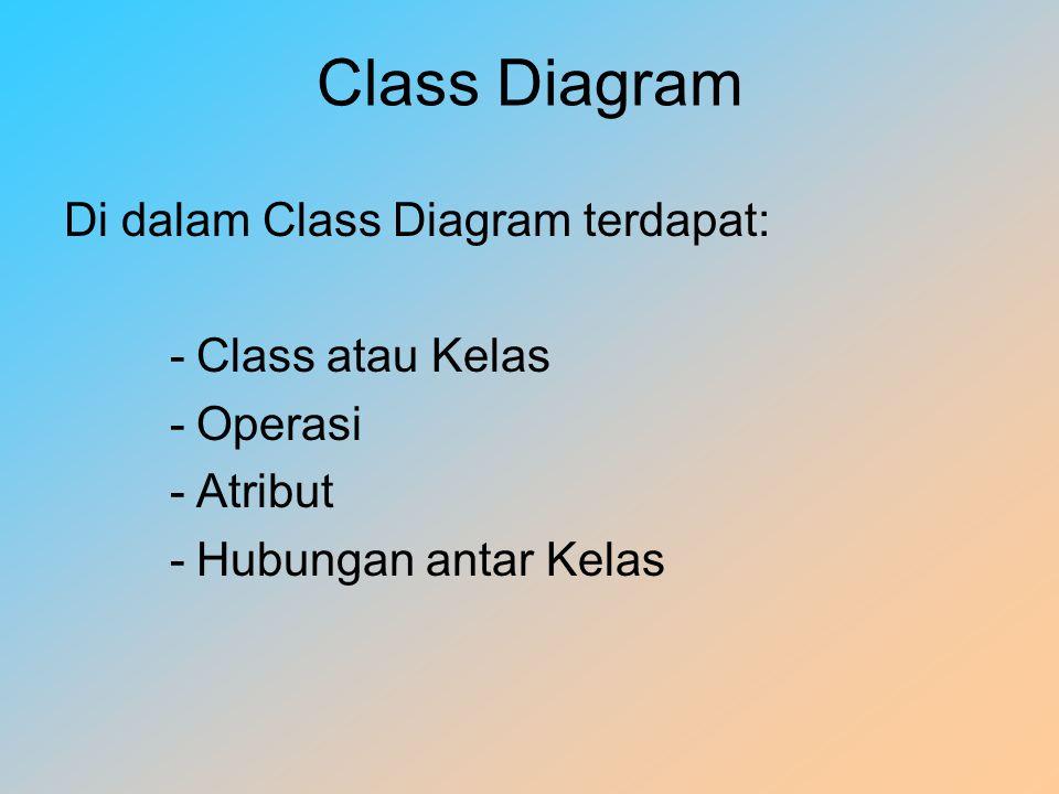 Class Diagram Di dalam Class Diagram terdapat: Class atau Kelas