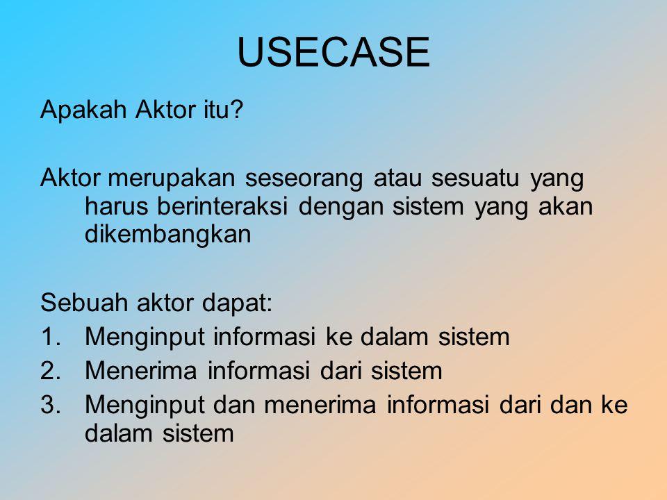 USECASE Apakah Aktor itu
