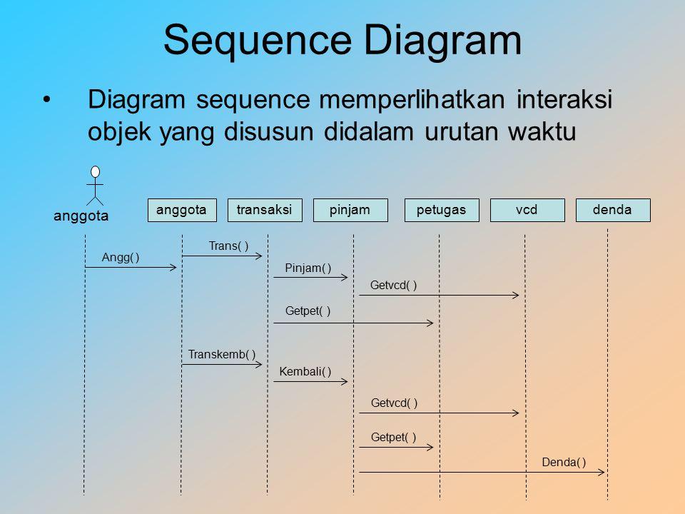 Sequence Diagram Diagram sequence memperlihatkan interaksi objek yang disusun didalam urutan waktu.