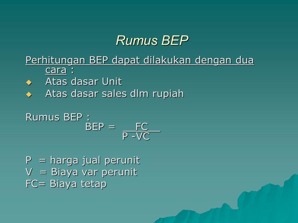 Rumus BEP Perhitungan BEP dapat dilakukan dengan dua cara :