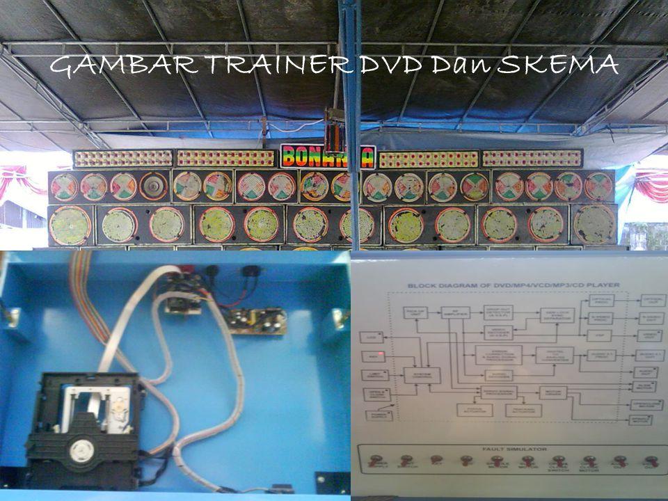 GAMBAR TRAINER DVD Dan SKEMA