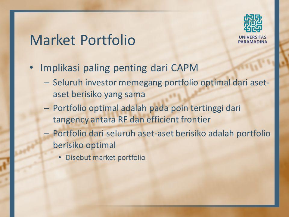 Market Portfolio Implikasi paling penting dari CAPM