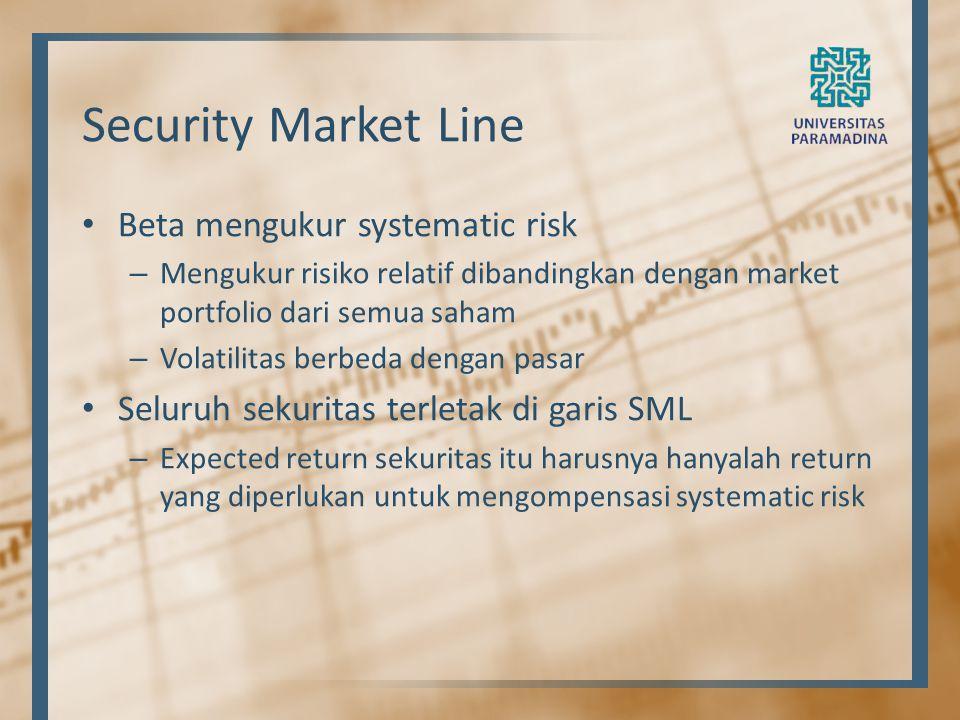 Security Market Line Beta mengukur systematic risk