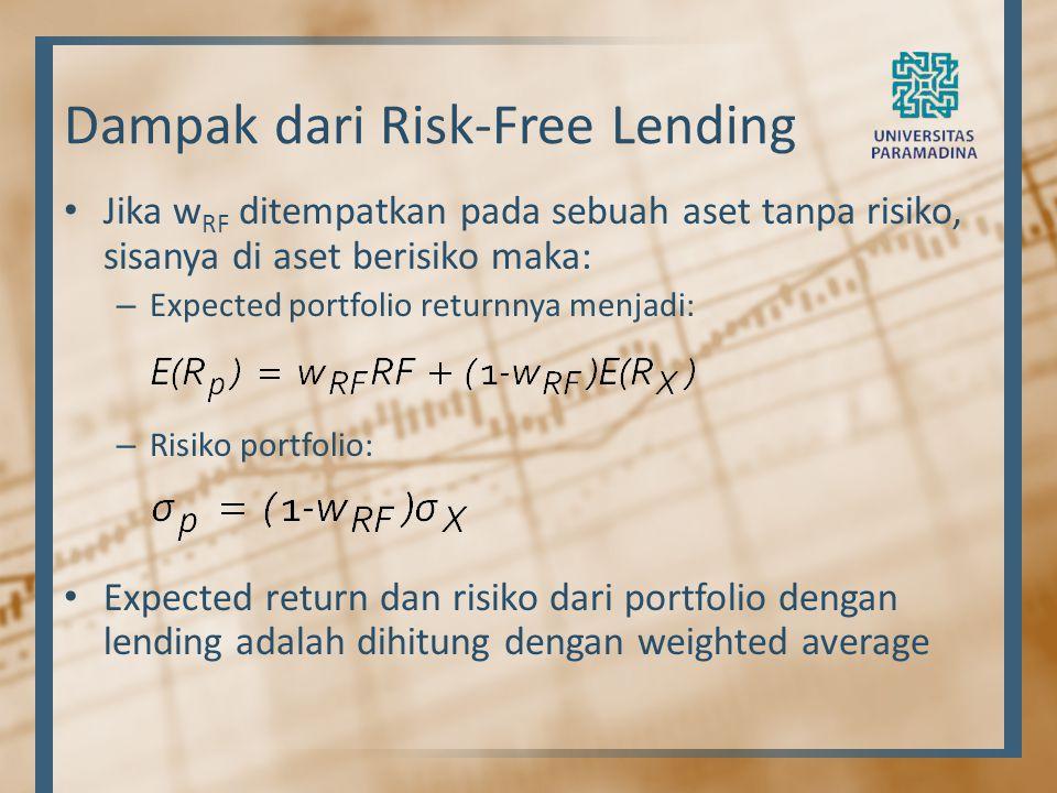 Dampak dari Risk-Free Lending