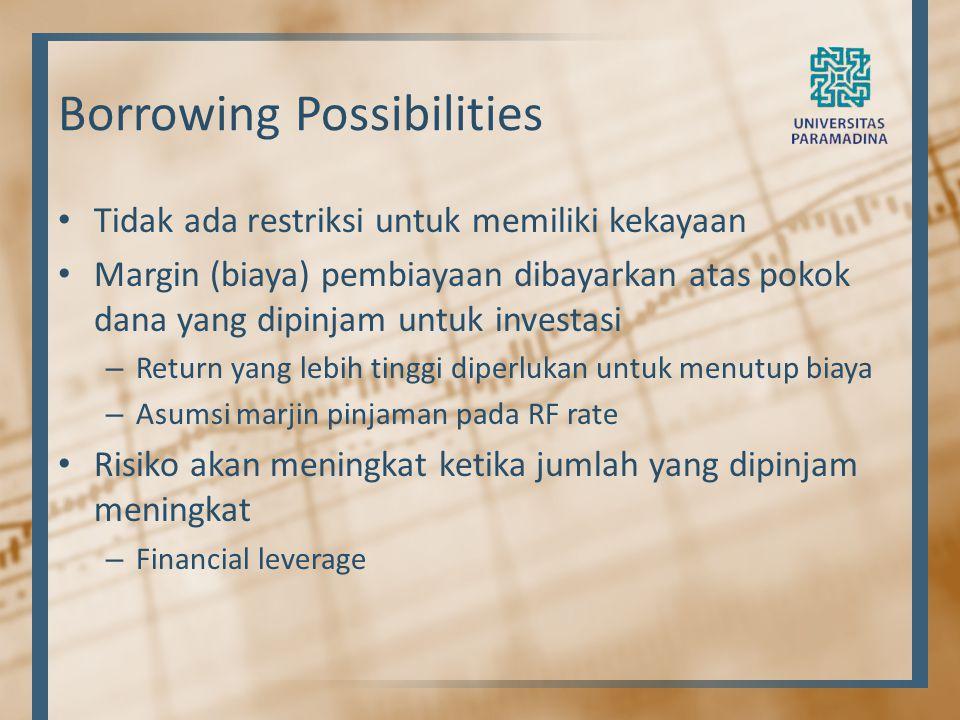 Borrowing Possibilities