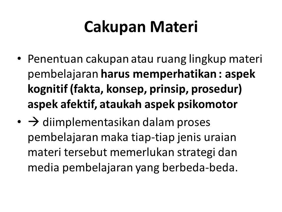 Cakupan Materi