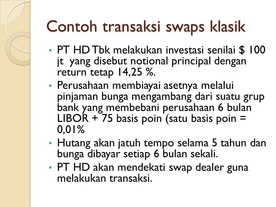 Contoh transaksi swaps klasik