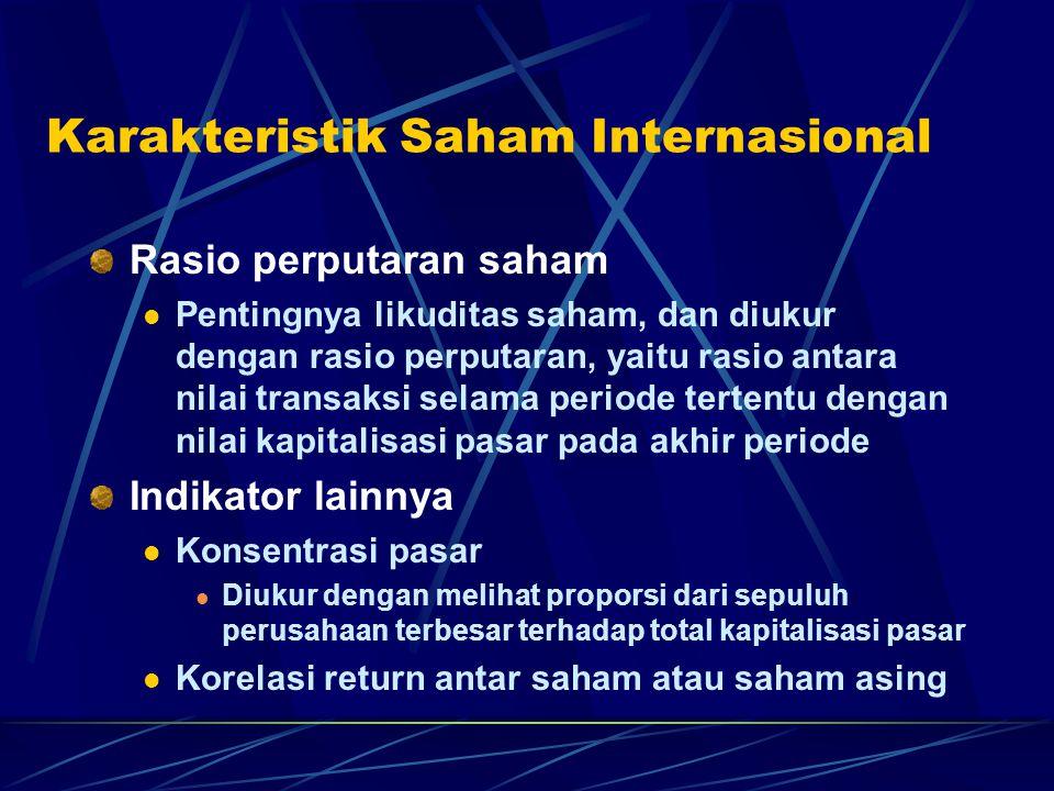 Karakteristik Saham Internasional