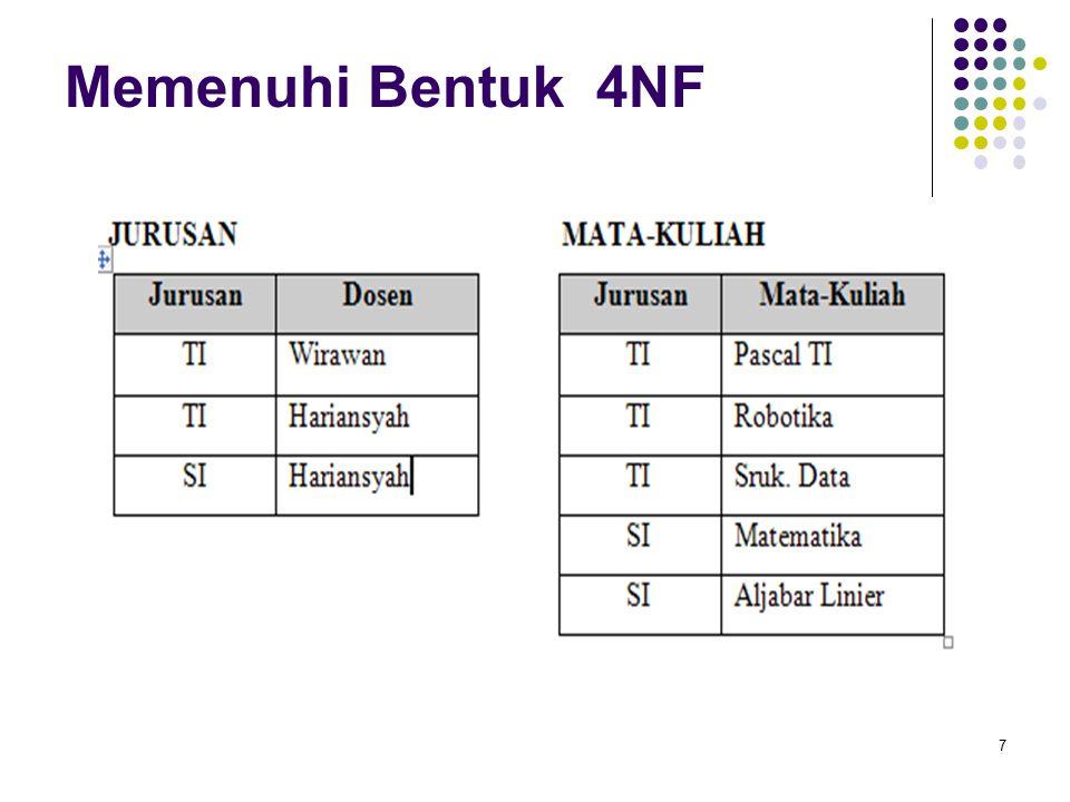 Memenuhi Bentuk 4NF