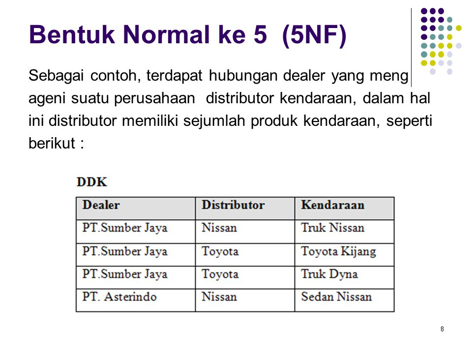 Bentuk Normal ke 5 (5NF)