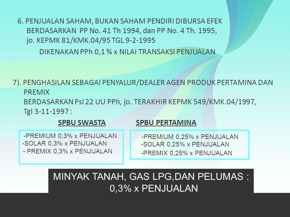 MINYAK TANAH, GAS LPG,DAN PELUMAS : 0,3% x PENJUALAN