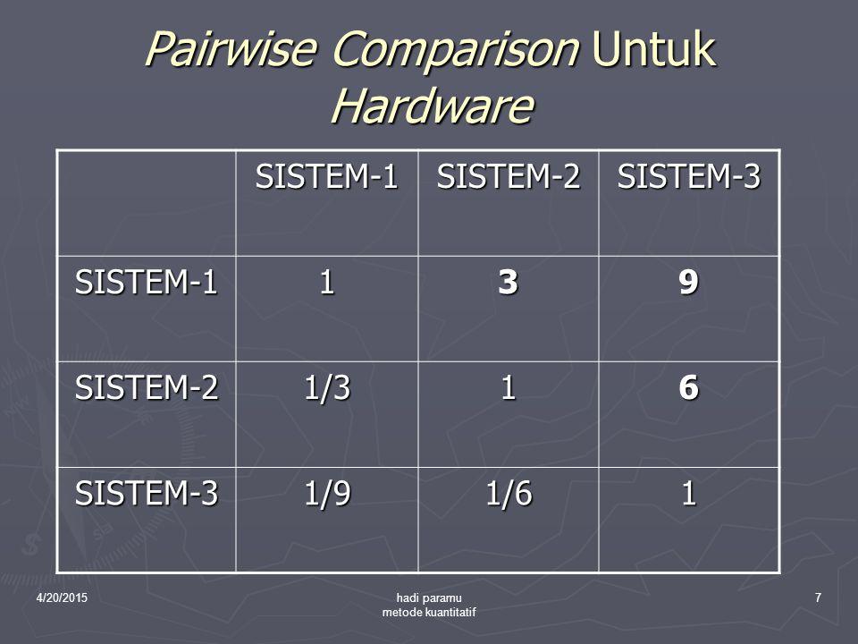Pairwise Comparison Untuk Hardware