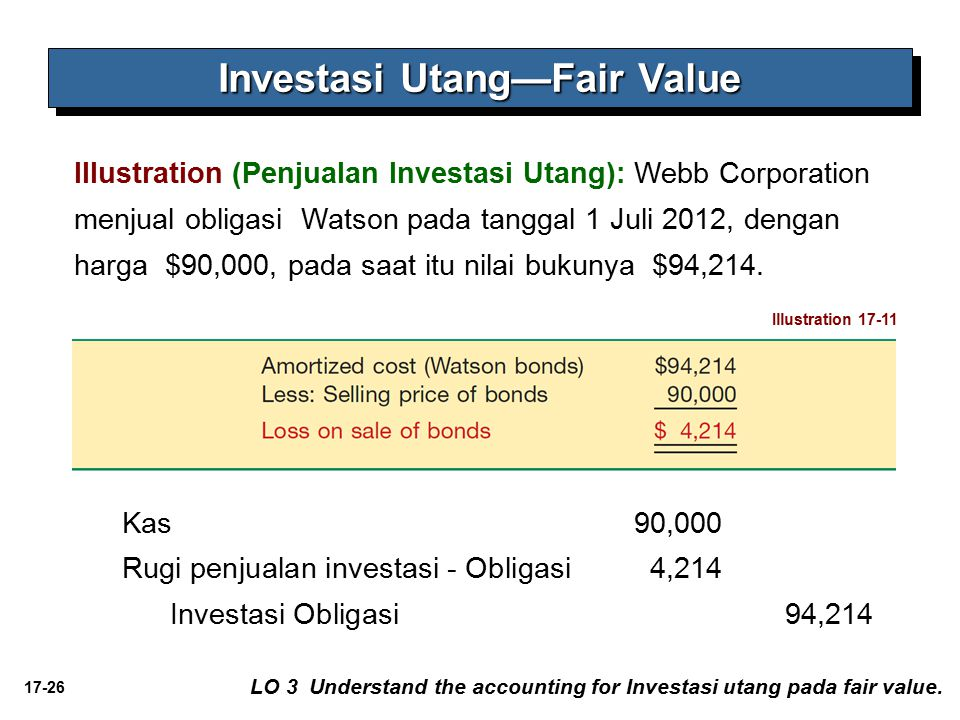 Investasi Utang—Fair Value