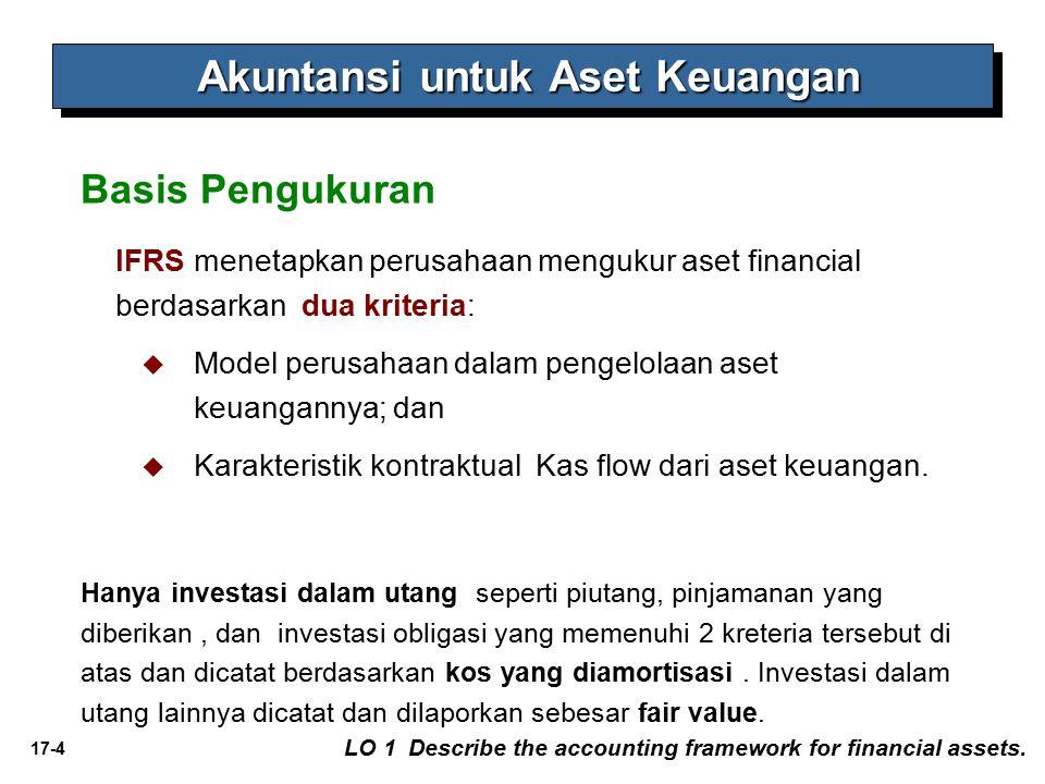 Akuntansi untuk Aset Keuangan