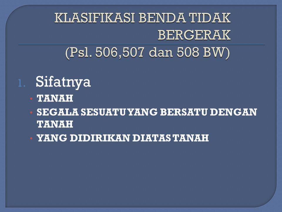 KLASIFIKASI BENDA TIDAK BERGERAK (Psl. 506,507 dan 508 BW)